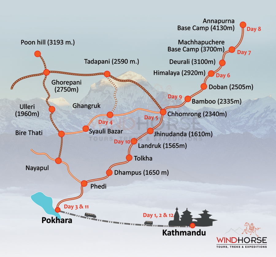 Annapurna Basecamp Trekking Trip Map, Route Map