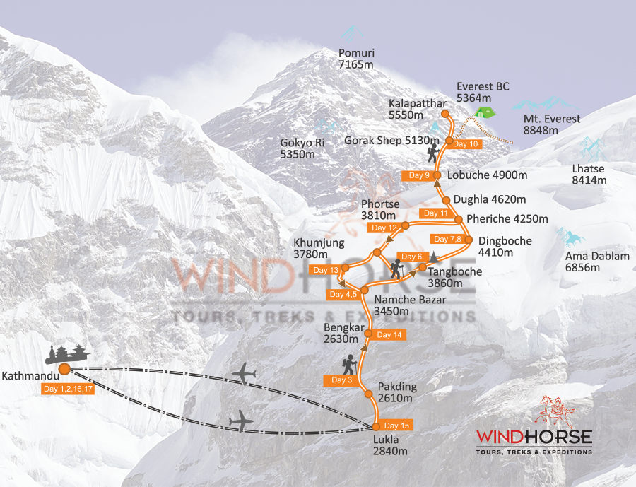 Nepal Everest Base Camp & Kalapatthar Trek Trip Map, Route Map