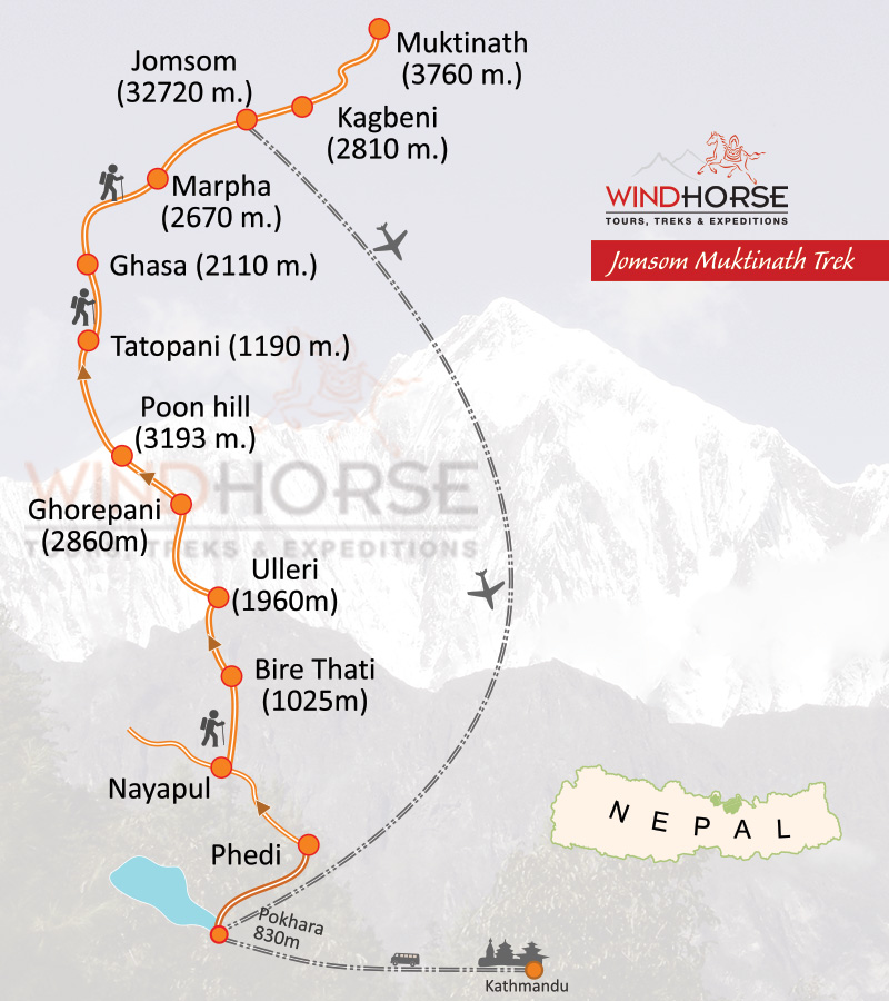 Jomsom Kagbeni Trek via Poon Hill Trip Map, Route Map